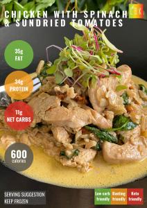 600 Calorie Keto Diet Lo Banke (4)